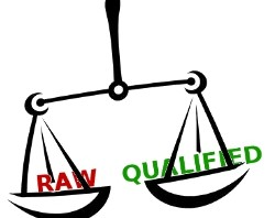 How Qualified Machine Translation Differs from Raw Machine Translation?