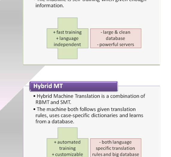 Different Types of Machine Translation [inforgraphic]