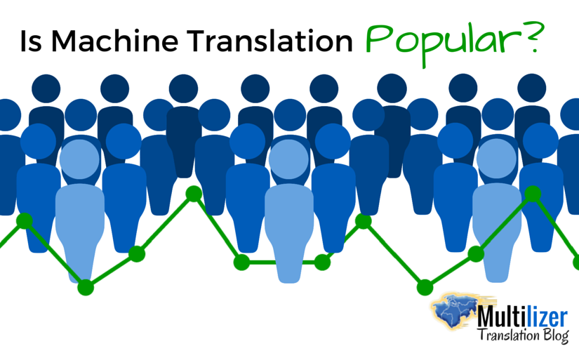 Is-machine-translation-popular