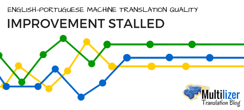 machine-translation-quality-improvement-stalled